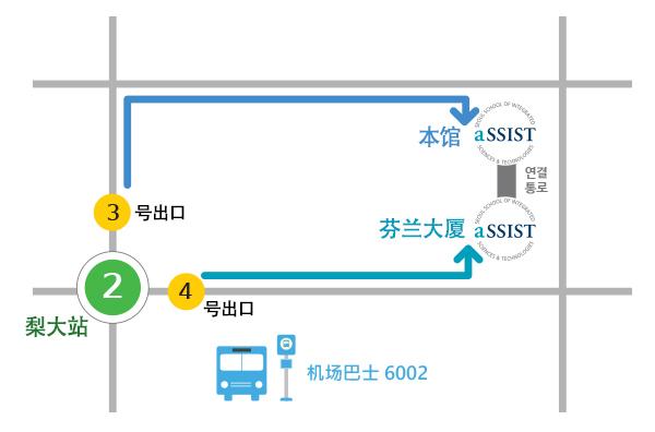 aSSIST 简介